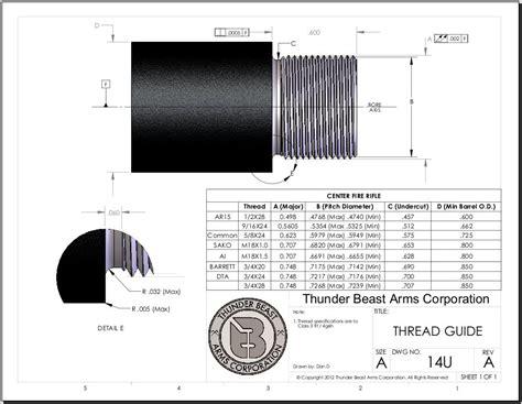 2 0x1 5mm Rifle Barrel Thread Size And 20 Gauge Rifled Barrel Shotgun