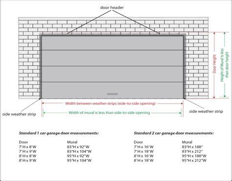 2 Car Garage Door Width Make Your Own Beautiful  HD Wallpapers, Images Over 1000+ [ralydesign.ml]