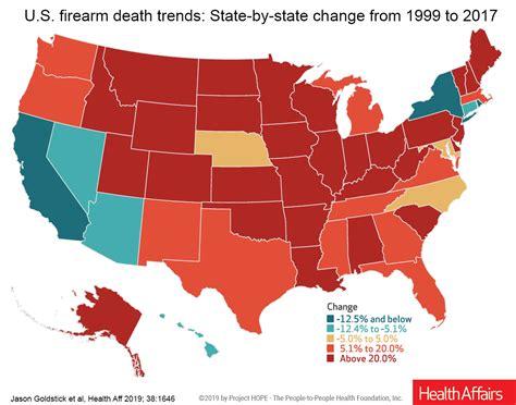 2015 Handgun Suicide Rate