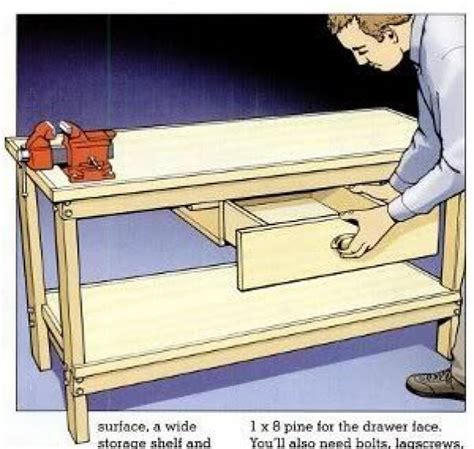 21 More Workbench Plans Magazine Work Bench Plans From 1882 2003