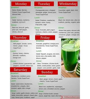21 Day Juice Cleanse Plan