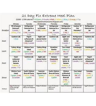 21 Day Juice Fast Plan