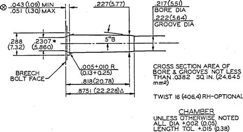 22 Long Rifle Chamber Dimensions