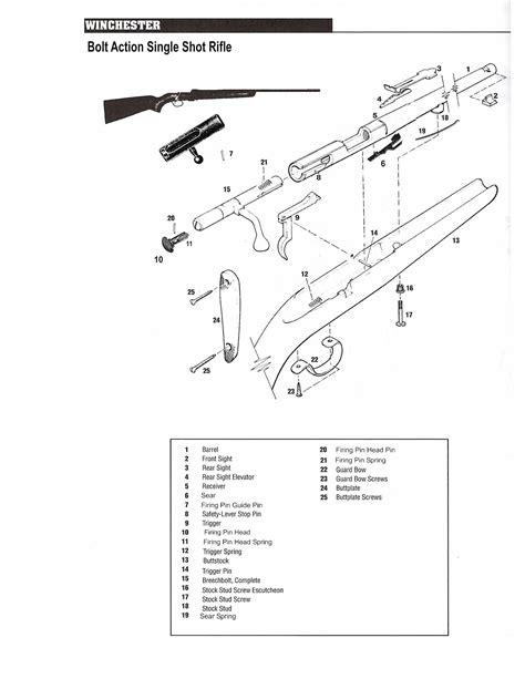22 Rifle Parts List