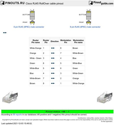 25ft RJ45 to RJ45 Rollover Console Cable for Cisco Green by LinkCable