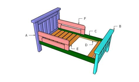 2x4-Toddler-Bed-Plans