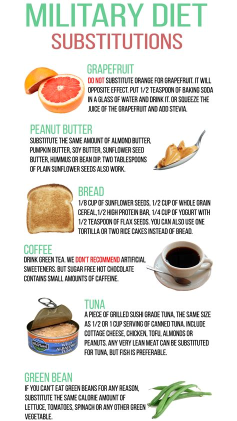 3 day diet substitutions