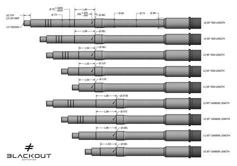 3 Gun Rifle Barrel Length Requirements