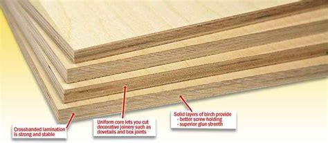 3 4 inch cabinet grade plywood Image