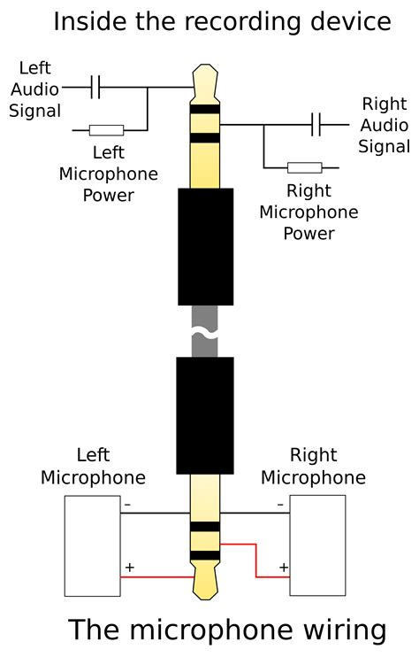 3.5 mm audio jack connector pinout pdf manual