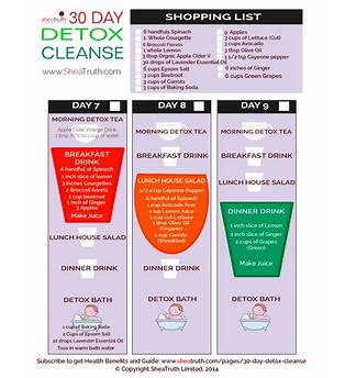 30 Day Juice Cleanse Plan