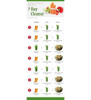 30 Day Juice Fast Recipe Plan