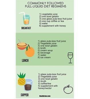 30 Day Liquid Diet Weight Loss