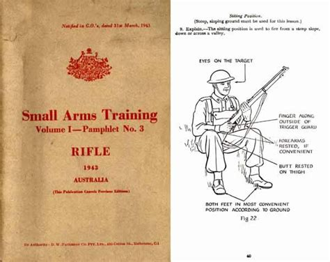 303 Rifle Manual Pdf