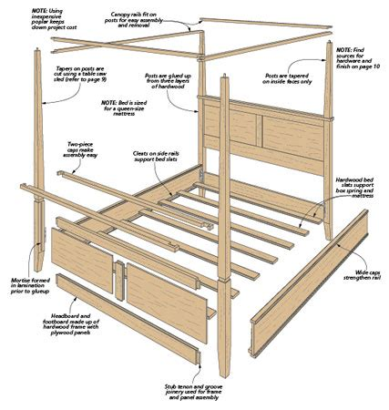 4 Poster Bed Building Plans