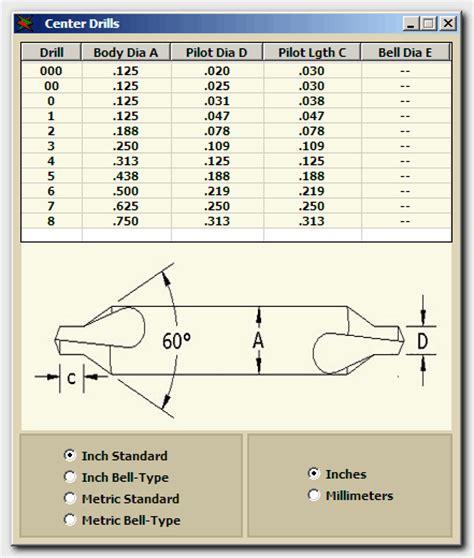 4 Center Drill Diameter