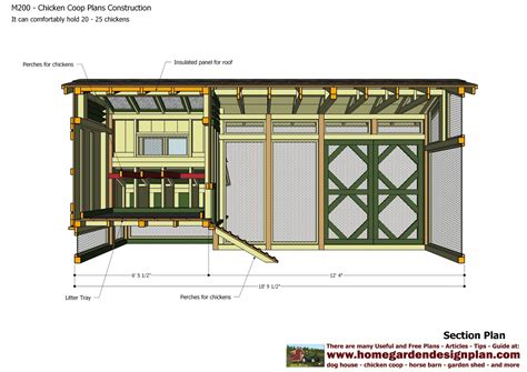 4-By-8-Chicken-Coop-Plans