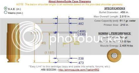 458 Socom Specs