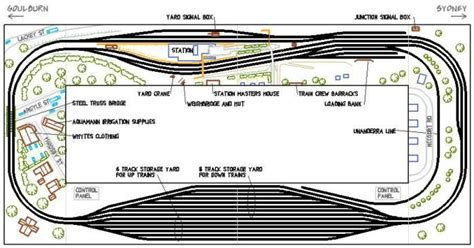 4x8-Ho-Scale-Track-Plans