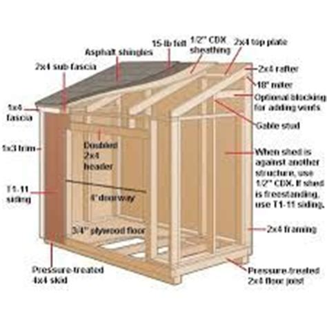 4x8-Lean-To-Shed-Free-Plans