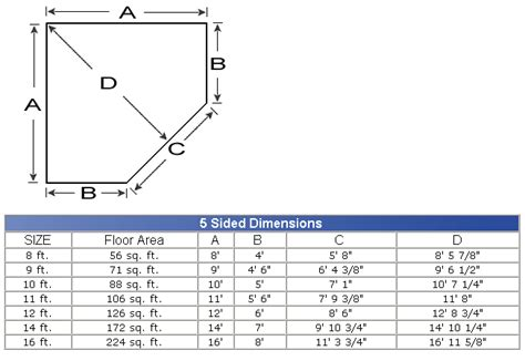 5 Sided Shed Plans