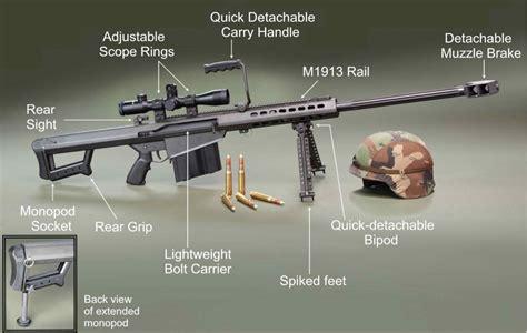 50mm Sniper Rifle