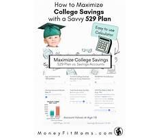 Best 529 college savings plan