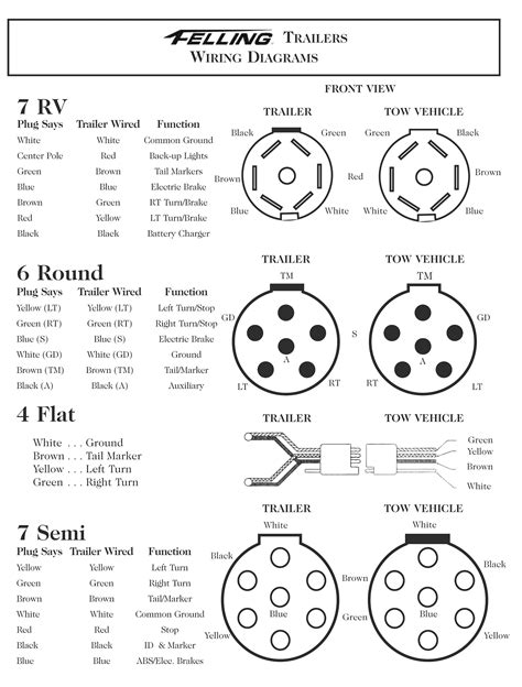 HD wallpapers wiring diagram for a trailer hitch