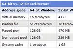 64-Bit vs 32-Bit