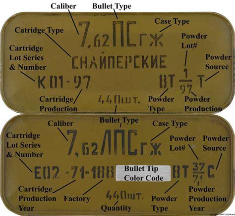 7 62x54r Ammo Can Identification