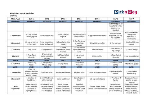 7-Day-Meal-Plan-Table