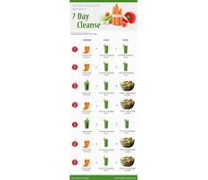 Best 7 day smoothie diet recipes