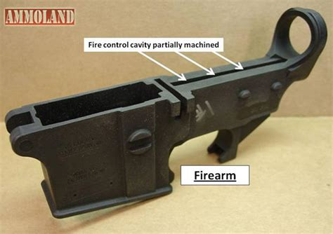 80 Lower Receiver Meaning