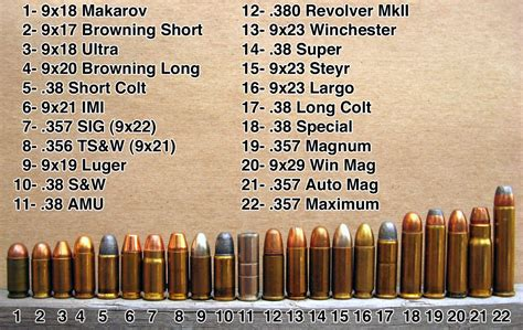 8mm Vs 9mm Ammo And 9mm Ammo Pouch Black