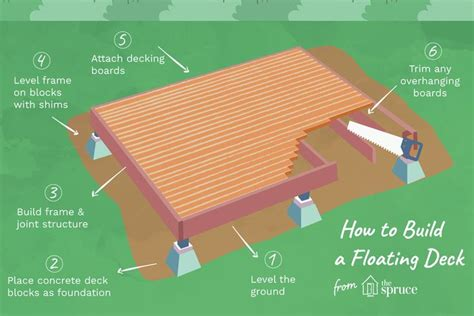 8x10 Deck Plans For Mobile Homes