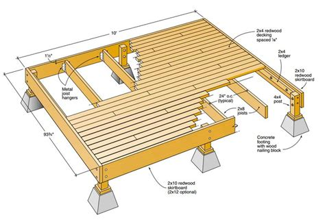 8x12 Deck Plans And Materials List Free