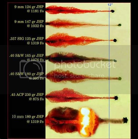 9mm Ammo That Does Most Damage