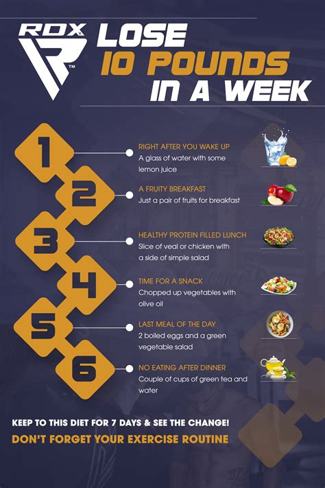 A Diet Plan To Lose 10 Pounds In A Week