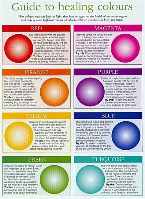 @ A Guide To Color Healing - Wordpress Com.