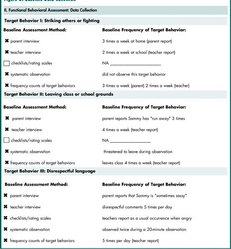 [pdf] A Practical Guide To Functional Behavioral Assessment.