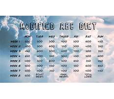 Best Abc diet no fastin