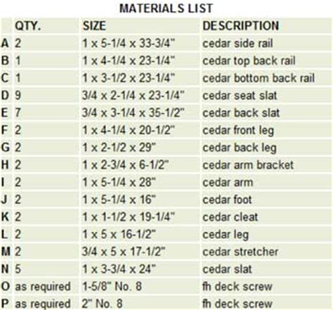 Adirondack Chair Building Plans Material List
