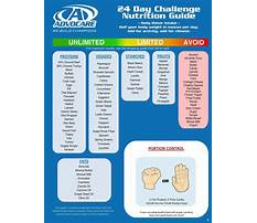 Best Advocare diet guide