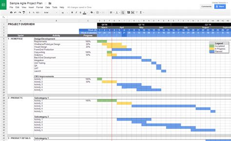 Agile Project Planning