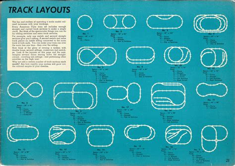 American-Flyer-Track-Plans