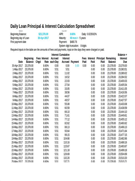 Amortization Schedules Printable