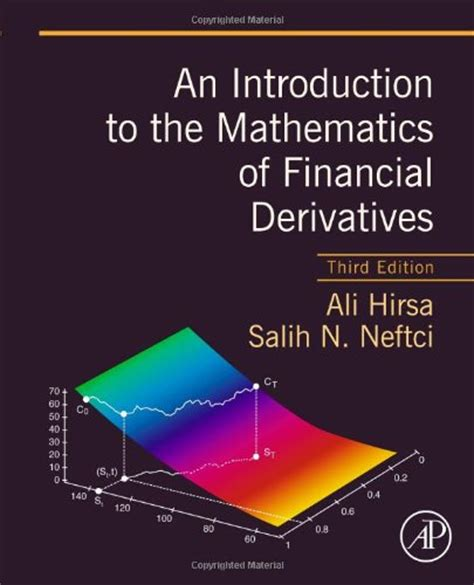 An Introduction To The Mathematics Of Financial Derivatives Pdf And Capitalisation In Financial Management Pdf