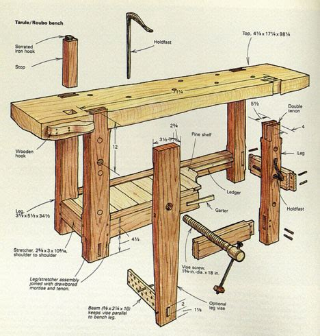 Andre Roubo Workbench Plans