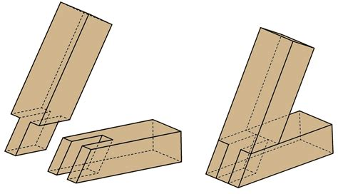 Angle-Joint-In-Woodwork