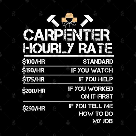 Apprentice-Woodworker-Wourly-Rate